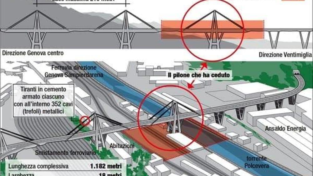 grafica ponte morando-3