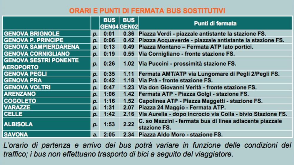 bus sostitutivi settembre novembre 2019-2