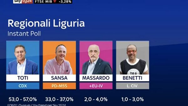 instant poll 15.30