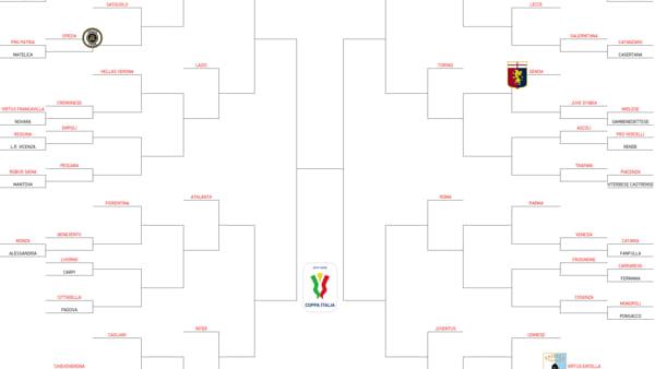 Calendario Coppa Italia 2020 18.Serie A Calendario 2019 2020 Diretta E Tutte Le Giornate